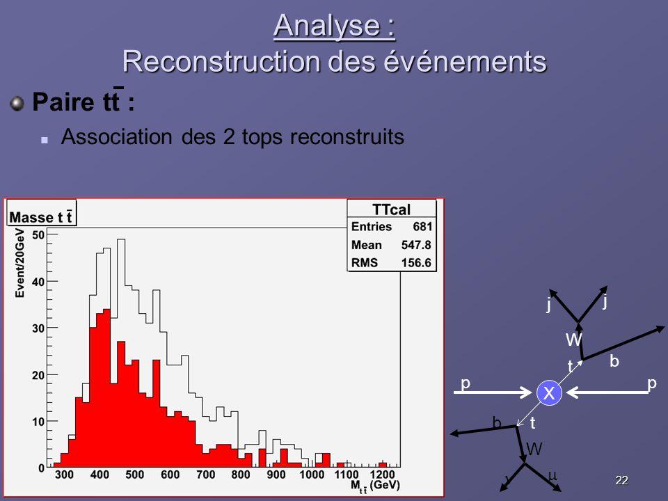 22Eric COGNERASJRJC Aussois, 10 décembre 2005 Analyse : Reconstruction des événements Paire tt : Association des 2 tops reconstruits X pp t t b b W W