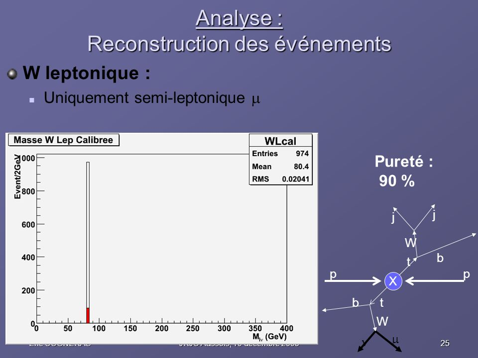 25Eric COGNERASJRJC Aussois, 10 décembre 2005 Analyse : Reconstruction des événements W leptonique : Uniquement semi-leptonique X pp t t b b W W j j P