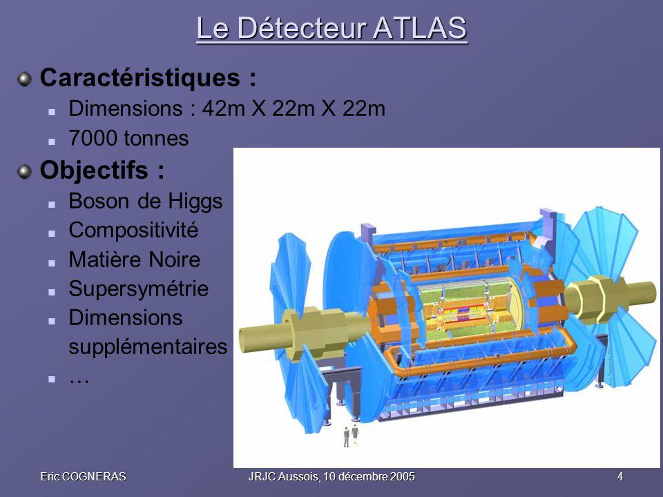 4Eric COGNERASJRJC Aussois, 10 décembre 2005 Le Détecteur ATLAS Caractéristiques : Dimensions : 42m X 22m X 22m 7000 tonnes Objectifs : Boson de Higgs