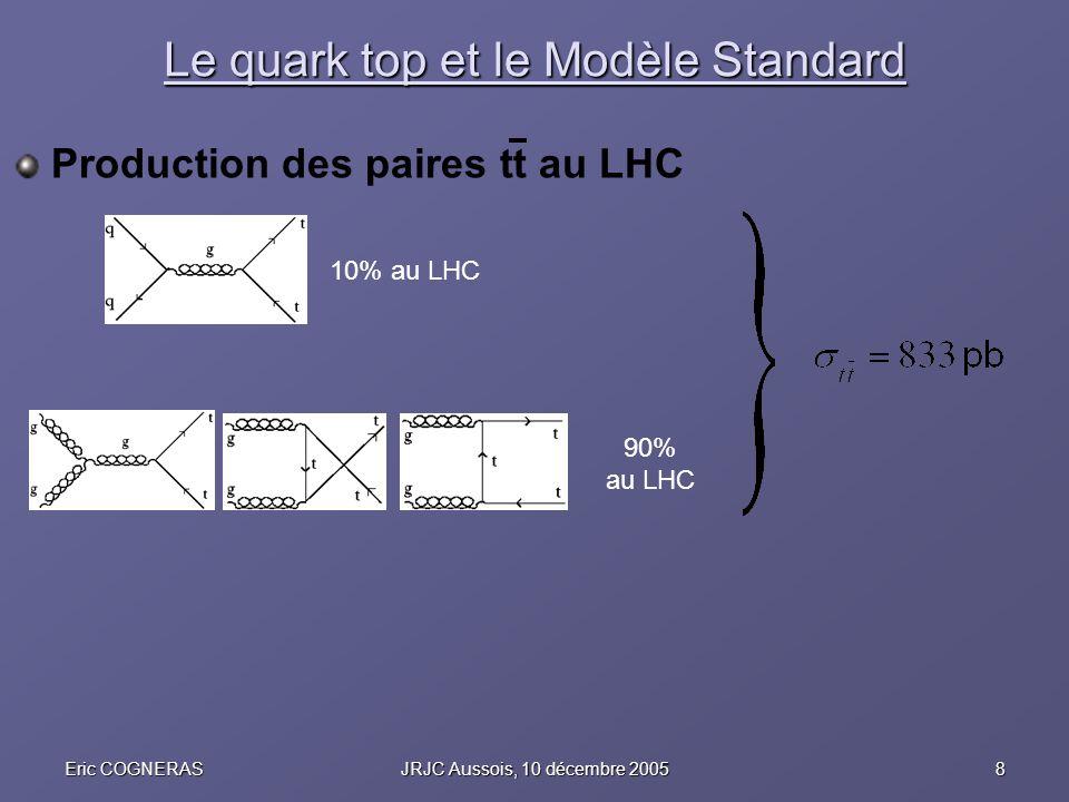 8Eric COGNERASJRJC Aussois, 10 décembre 2005 Le quark top et le Modèle Standard Production des paires tt au LHC 10% au LHC 90% au LHC