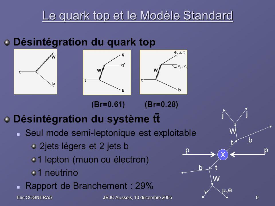 9Eric COGNERASJRJC Aussois, 10 décembre 2005 Le quark top et le Modèle Standard Désintégration du quark top (Br=0.61) (Br=0.28) Désintégration du syst