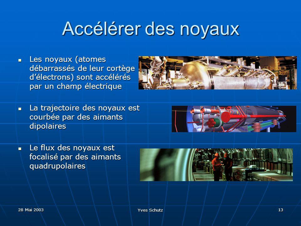 28 Mai 2003 Yves Schutz 13 Accélérer des noyaux Les noyaux (atomes débarrassés de leur cortège délectrons) sont accélérés par un champ électrique Les
