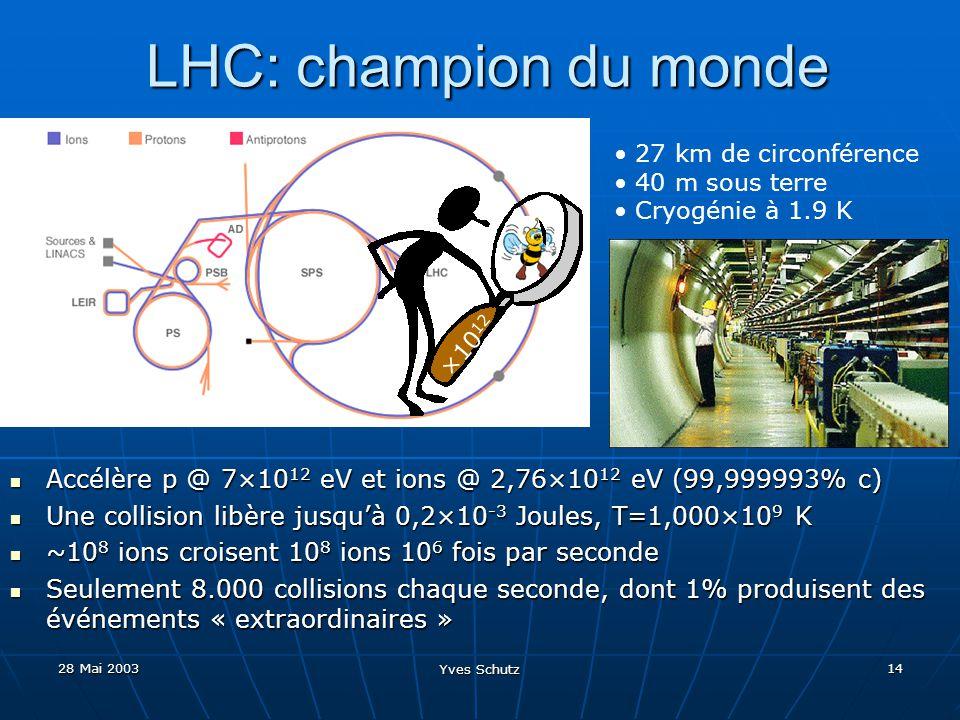 28 Mai 2003 Yves Schutz 14 LHC: champion du monde LHC: champion du monde 27 km de circonférence 40 m sous terre Cryogénie à 1.9 K ×10 12 Accélère p @