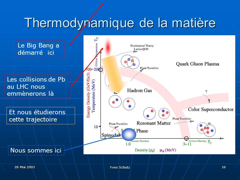 28 Mai 2003 Yves Schutz 16 Thermodynamique de la matière Nous sommes ici Le Big Bang a démarré ici Les collisions de Pb au LHC nous emmènerons là Et n