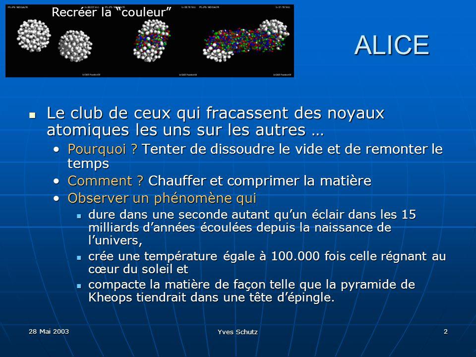 28 Mai 2003 Yves Schutz 23 Trajectographe interne (ITS): p, id ALICE : Beaucoup de cellules partout … Pour localiser, segmenter le système en des centaines de millions de cellules sensibles ; Pour localiser, segmenter le système en des centaines de millions de cellules sensibles ; Entourer le point dinteraction par des enveloppes de détecteurs Entourer le point dinteraction par des enveloppes de détecteurs Chambre à projection temporelle (TPC) : p, pid Détecteur à rayonnement de transition (TRD): électrons