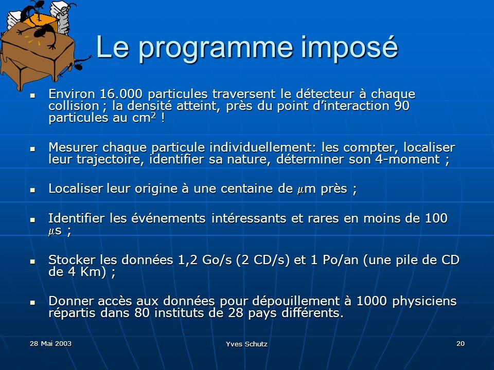 28 Mai 2003 Yves Schutz 20 Le programme imposé Environ 16.000 particules traversent le détecteur à chaque collision ; la densité atteint, près du poin