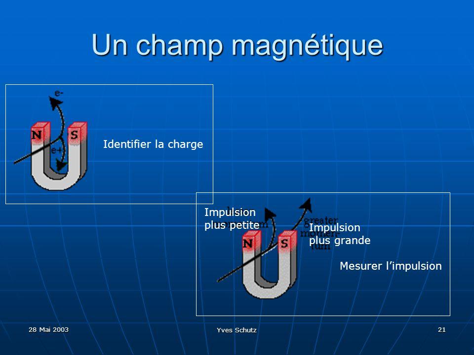 28 Mai 2003 Yves Schutz 21 Un champ magnétique Identifier la charge Mesurer limpulsion Impulsion plus grande Impulsion plus petite