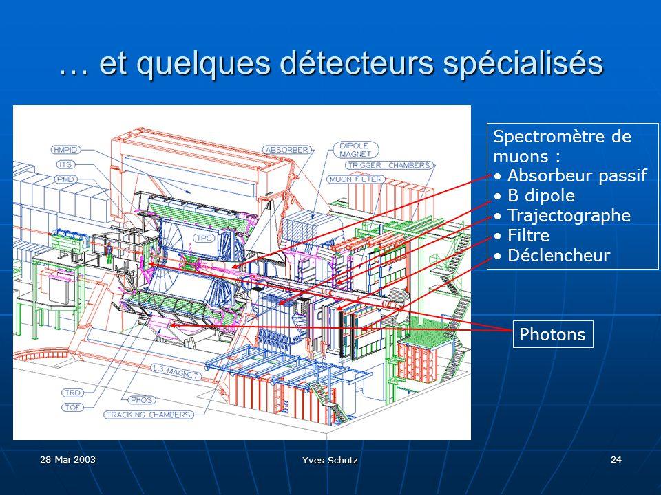 28 Mai 2003 Yves Schutz 24 … et quelques détecteurs spécialisés Spectromètre de muons : Absorbeur passif B dipole Trajectographe Filtre Déclencheur Ph