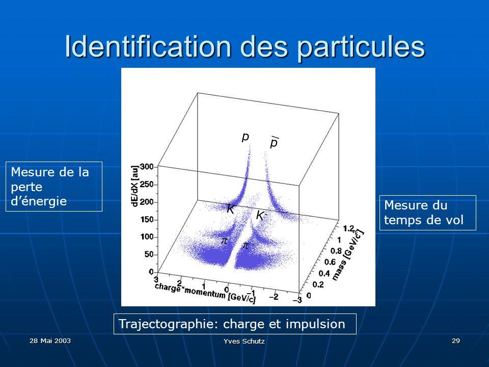 28 Mai 2003 Yves Schutz 29 Identification des particules Mesure de la perte dénergie Trajectographie: charge et impulsion Mesure du temps de vol p K K