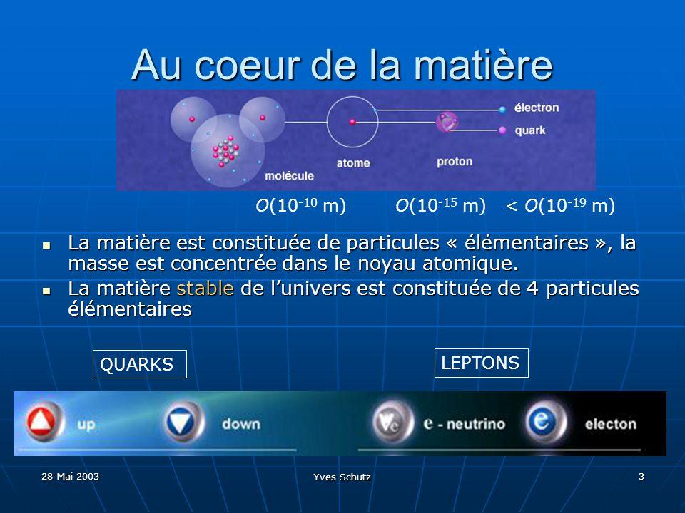 28 Mai 2003 Yves Schutz 4 Le Modèle Standard La théorie des briques de lunivers et des forces qui les gouvernent: 12 constituants élémentaires 4 interactions gravitonphotonW, Zgluon