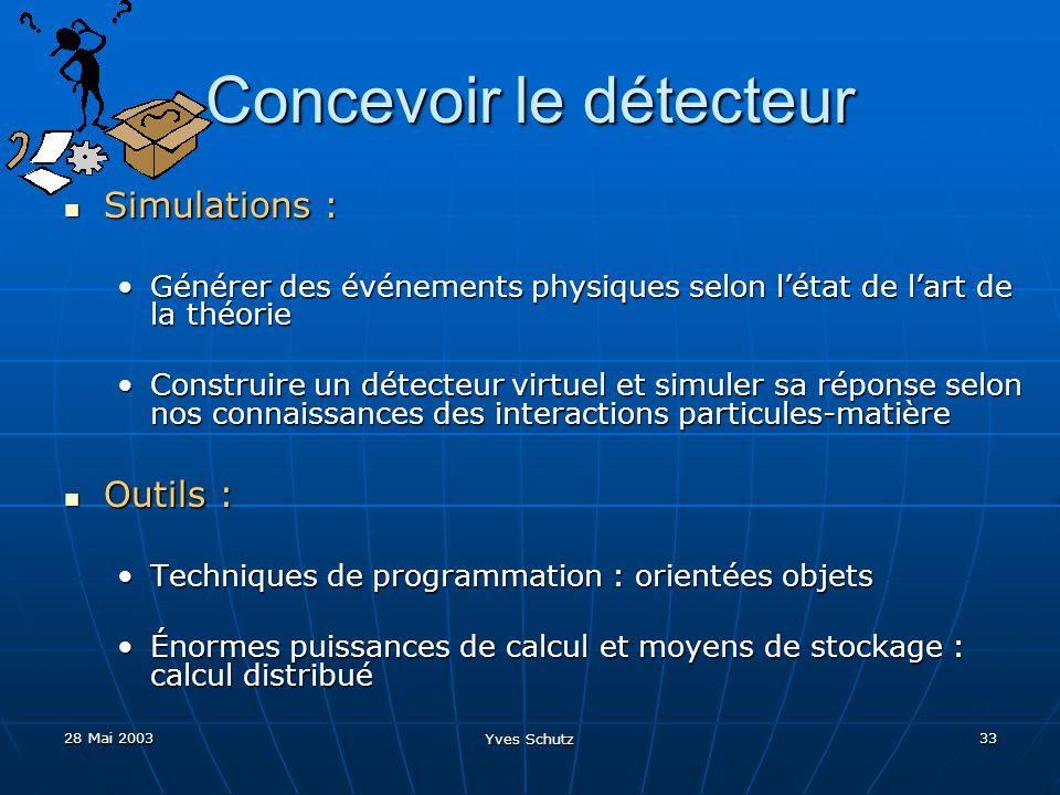 28 Mai 2003 Yves Schutz 33 Concevoir le détecteur Simulations : Simulations : Générer des événements physiques selon létat de lart de la théorieGénére