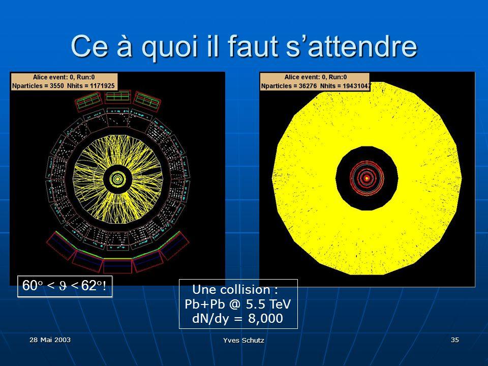 28 Mai 2003 Yves Schutz 35 Ce à quoi il faut sattendre 60 < < 62 Une collision : Pb+Pb @ 5.5 TeV dN/dy = 8,000