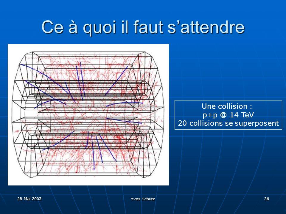28 Mai 2003 Yves Schutz 36 Ce à quoi il faut sattendre Une collision : p+p @ 14 TeV 20 collisions se superposent