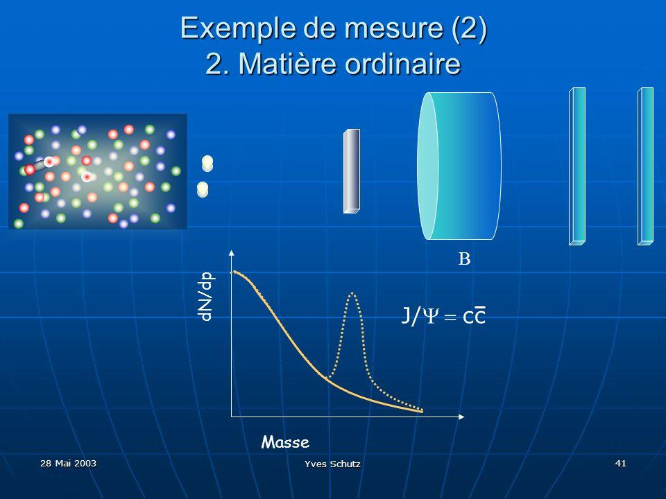 28 Mai 2003 Yves Schutz 41 Exemple de mesure (2) 2. Matière ordinaire Masse dN/dp J/cc