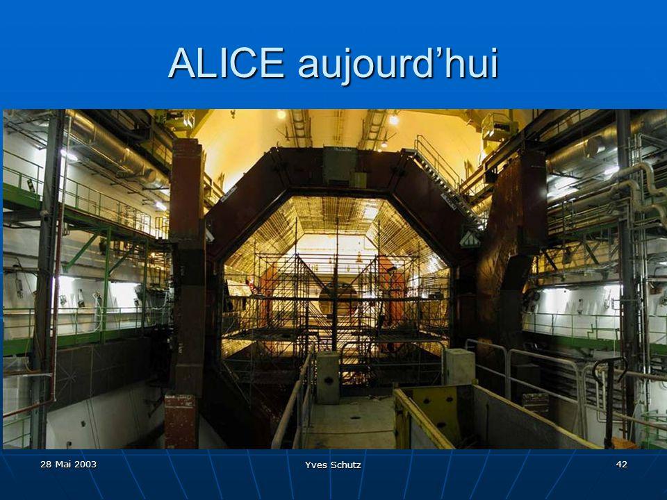 28 Mai 2003 Yves Schutz 42 ALICE aujourdhui