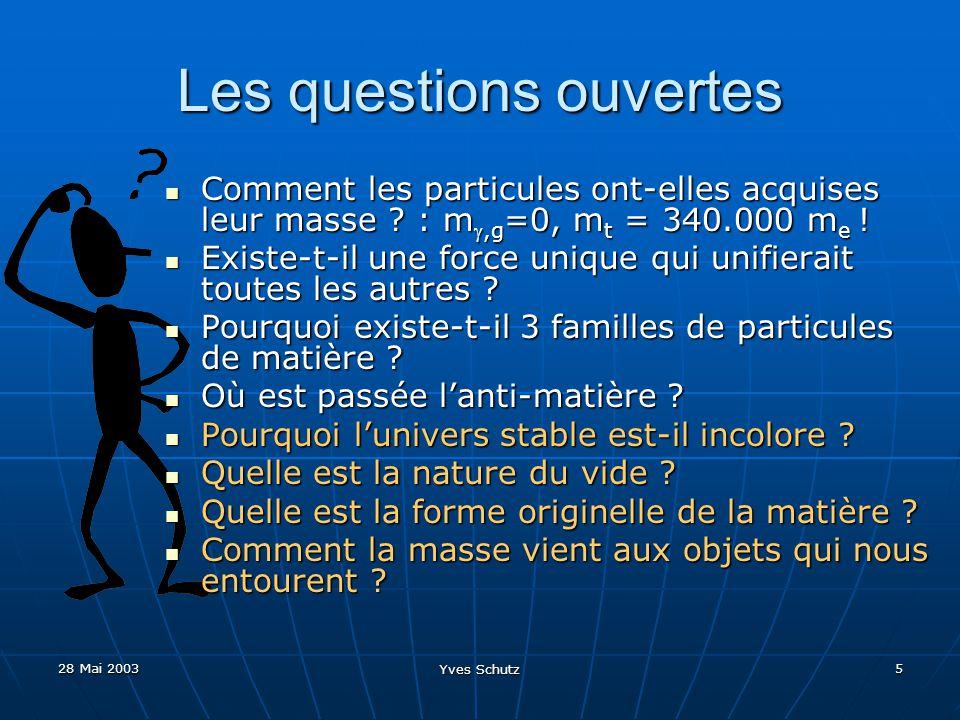 28 Mai 2003 Yves Schutz 6 Chromodynamique Quantique: la théorie de linteraction forte Une théorie formelle: Une théorie formelle: Les quarks sont porteurs dune charge appelée couleur; il y a 3 couleurs R, B, VLes quarks sont porteurs dune charge appelée couleur; il y a 3 couleurs R, B, V Linteraction entre deux quarks saccompagne de léchange dun gluon (m g =0) porteur dune charge de couleur et de son anti- charge !Linteraction entre deux quarks saccompagne de léchange dun gluon (m g =0) porteur dune charge de couleur et de son anti- charge .