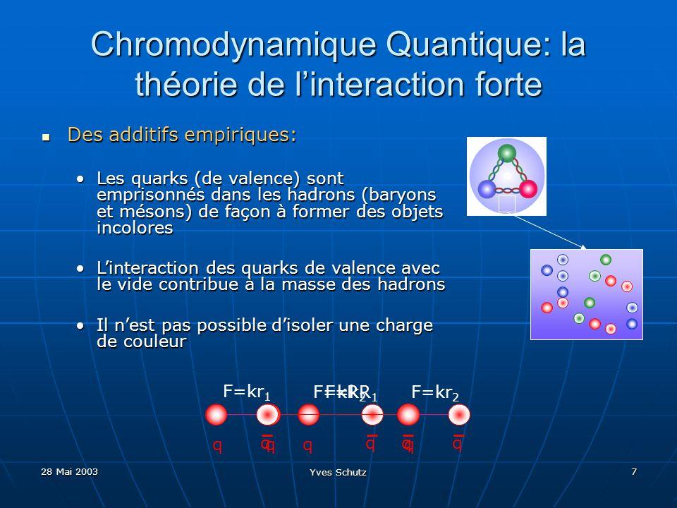 28 Mai 2003 Yves Schutz 8 Big Bang … Jusquà 10 -6 secondes après sa naissance toute la matière de lUnivers est colorée: les quarks et les gluons se meuvent librement.