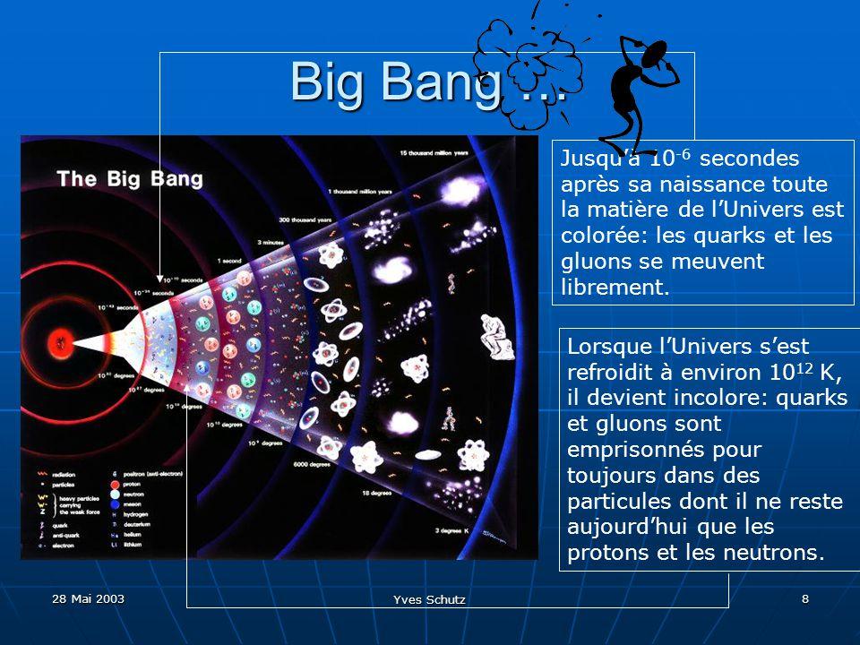 28 Mai 2003 Yves Schutz 8 Big Bang … Jusquà 10 -6 secondes après sa naissance toute la matière de lUnivers est colorée: les quarks et les gluons se me