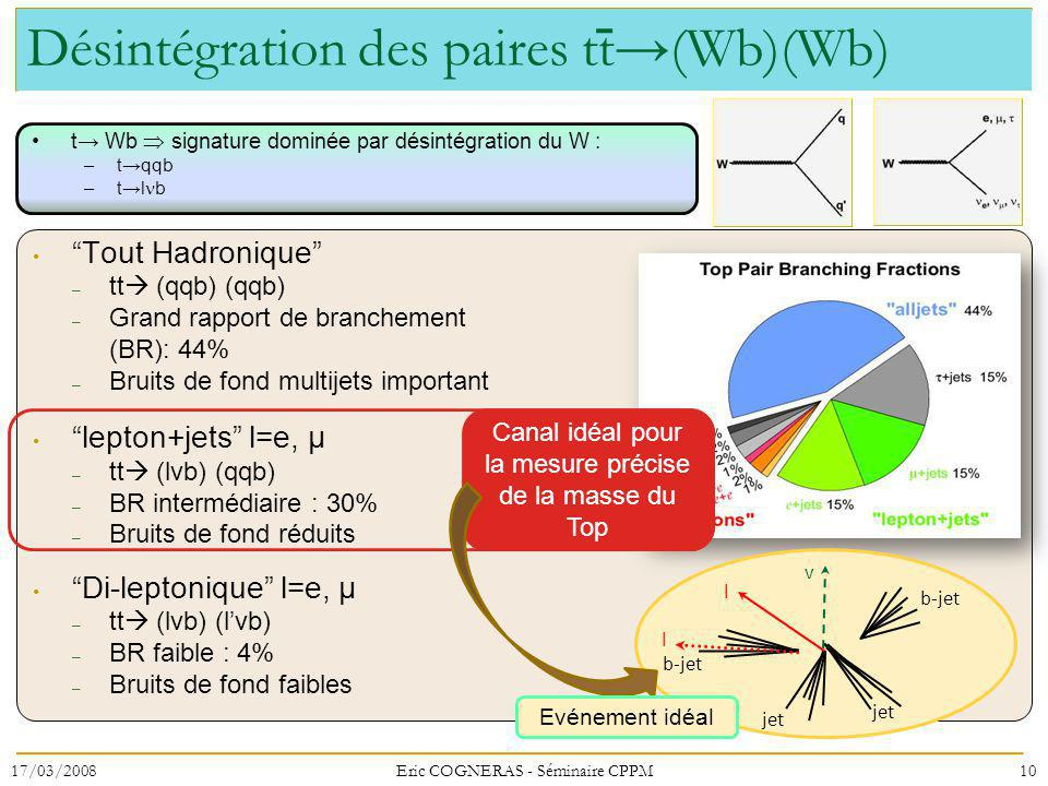 Désintégration des paires tt(Wb)(Wb) Tout Hadronique – tt (qqb) (qqb) – Grand rapport de branchement (BR): 44% – Bruits de fond multijets important lepton+jets l=e, μ – tt (lvb) (qqb) – BR intermédiaire : 30% – Bruits de fond réduits Di-leptonique l=e, μ – tt (lvb) (lvb) – BR faible : 4% – Bruits de fond faibles 10 Canal idéal pour la mesure précise de la masse du Top jet b-jet l l v t Wb signature dominée par désintégration du W : –tqqb –tl b Evénement idéal 17/03/2008Eric COGNERAS - Séminaire CPPM