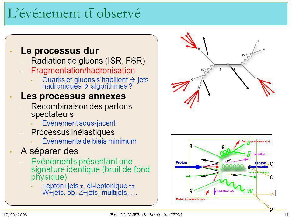 Le processus dur + Radiation de gluons (ISR, FSR) + Fragmentation/hadronisation Quarks et gluons shabillent jets hadroniques algorithmes .