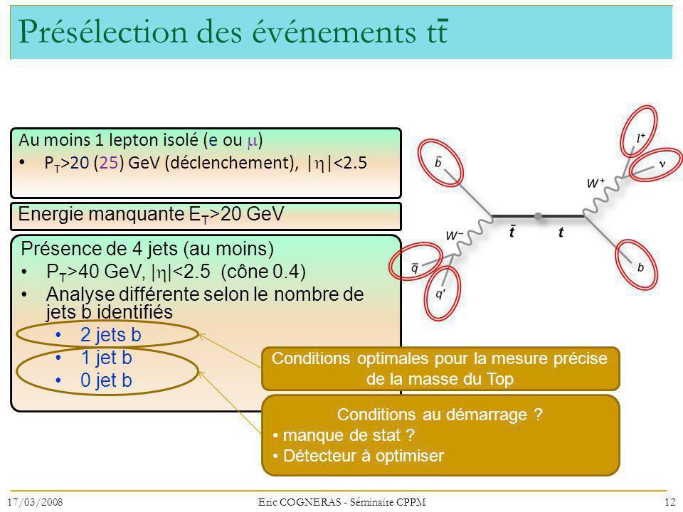 Présélection des événements tt Energie manquante E T >20 GeV Présence de 4 jets (au moins) P T >40 GeV, | |<2.5 (cône 0.4) Analyse différente selon le