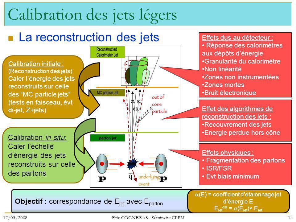 Calibration des jets légers La reconstruction des jets Calibration initiale : (Reconstruction des jets) Caler lénergie des jets reconstruits sur celle des MC particle jets (tests en faisceau, évt di-jet, Z+jets) Calibration in situ: Caler léchelle dénergie des jets reconstruits sur celle des partons Effets dus au détecteur : Réponse des calorimètres aux dépôts dénergie Granularité du calorimètre Non linéarité Zones non instrumentées Zones mortes Bruit électronique Effet des algorithmes de reconstruction des jets : Recouvrement des jets Energie perdue hors cône Effets physiques : Fragmentation des partons ISR/FSR Evt biais minimum Objectif : correspondance de E jet avec E parton (E) = coefficient détalonnage jet dénergie E E iet cal = (E iet )× E iet 17/03/200814Eric COGNERAS - Séminaire CPPM