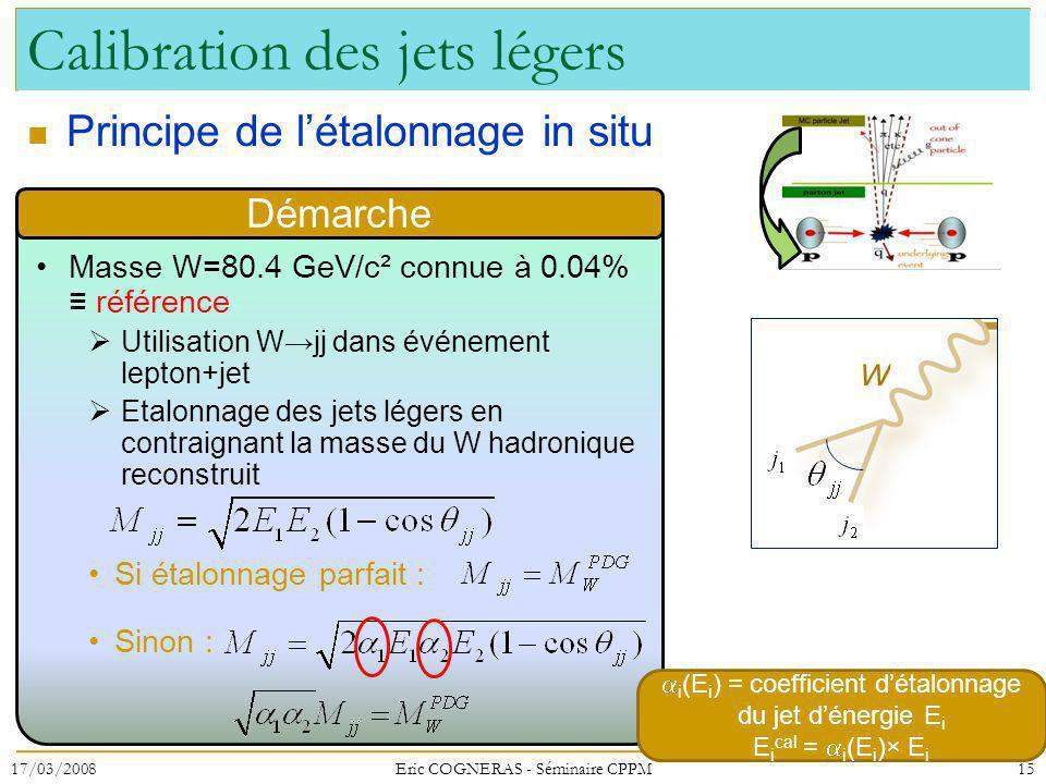 Calibration des jets légers Principe de létalonnage in situ Masse W=80.4 GeV/c² connue à 0.04% référence Utilisation Wjj dans événement lepton+jet Etalonnage des jets légers en contraignant la masse du W hadronique reconstruit Si étalonnage parfait : Sinon : Démarche i (E i ) = coefficient détalonnage du jet dénergie E i E i cal = i (E i )× E i 17/03/200815Eric COGNERAS - Séminaire CPPM