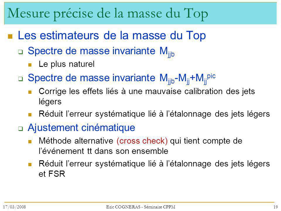 Mesure précise de la masse du Top Les estimateurs de la masse du Top Spectre de masse invariante M jjb Le plus naturel Spectre de masse invariante M j