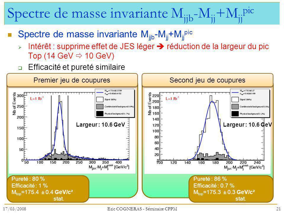 Spectre de masse invariante M jjb -M jj +M jj pic Intérêt : supprime effet de JES léger réduction de la largeur du pic Top (14 GeV 10 GeV) Efficacité et pureté similaire 17/03/200821Eric COGNERAS - Séminaire CPPM Pureté : 80 % Efficacité : 1 % M top =175.4 ± 0.4 GeV/c² stat.