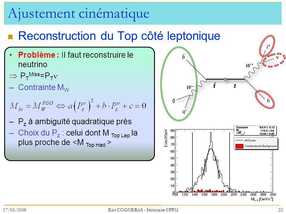 Ajustement cinématique Reconstruction du Top côté leptonique 17/03/200822Eric COGNERAS - Séminaire CPPM Problème : Il faut reconstruire le neutrino P T Miss =P T –Contrainte M W –P z à ambiguïté quadratique près –Choix du P z : celui dont M Top Lep la plus proche de
