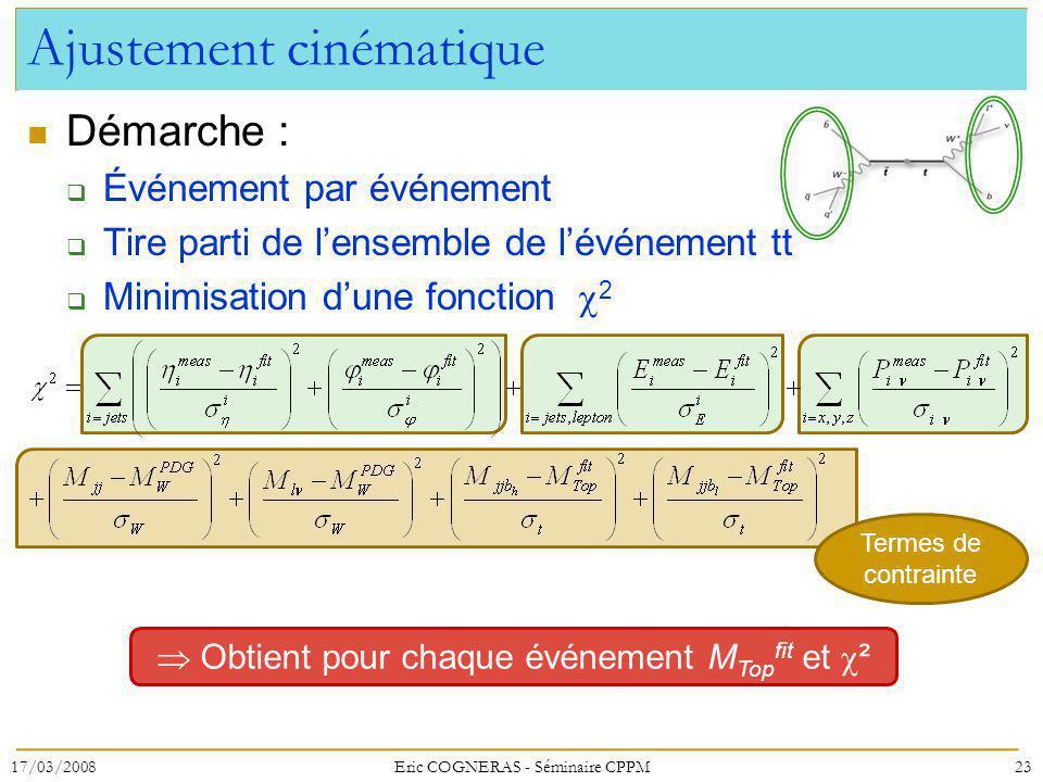Ajustement cinématique Démarche : Événement par événement Tire parti de lensemble de lévénement tt Minimisation dune fonction 2 17/03/200823Eric COGNE