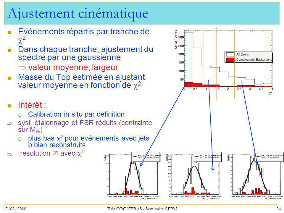 Ajustement cinématique Événements répartis par tranche de 2 Dans chaque tranche, ajustement du spectre par une gaussienne valeur moyenne, largeur Masse du Top estimée en ajustant valeur moyenne en fonction de 2 Intérêt : Calibration in situ par définition syst.