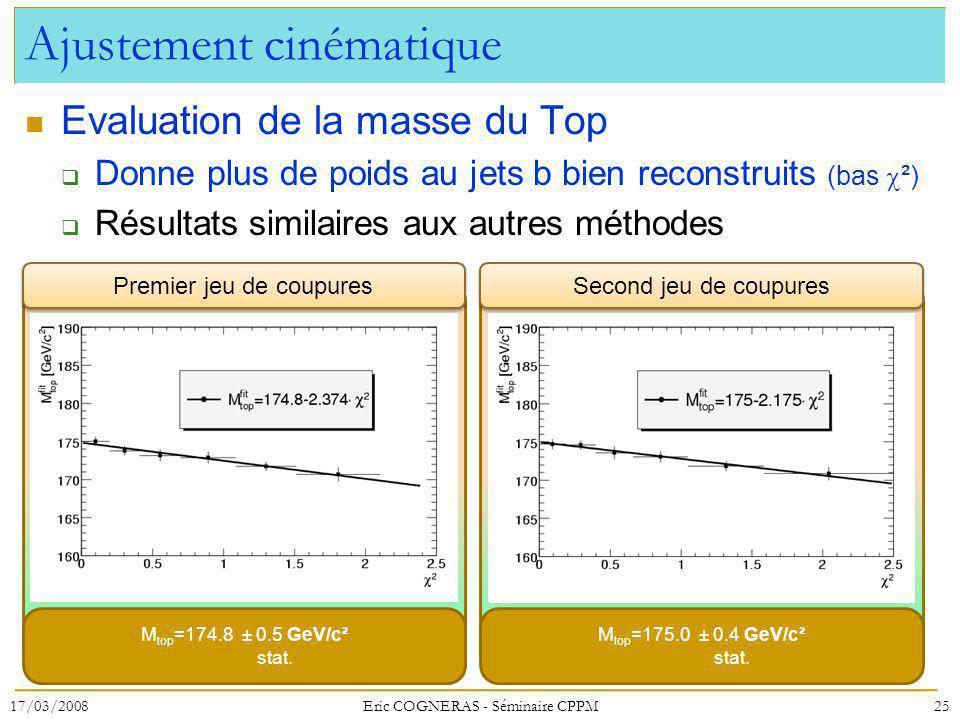 Ajustement cinématique Evaluation de la masse du Top Donne plus de poids au jets b bien reconstruits (bas ²) Résultats similaires aux autres méthodes 17/03/200825Eric COGNERAS - Séminaire CPPM M top =174.8 ± 0.5 GeV/c² stat.