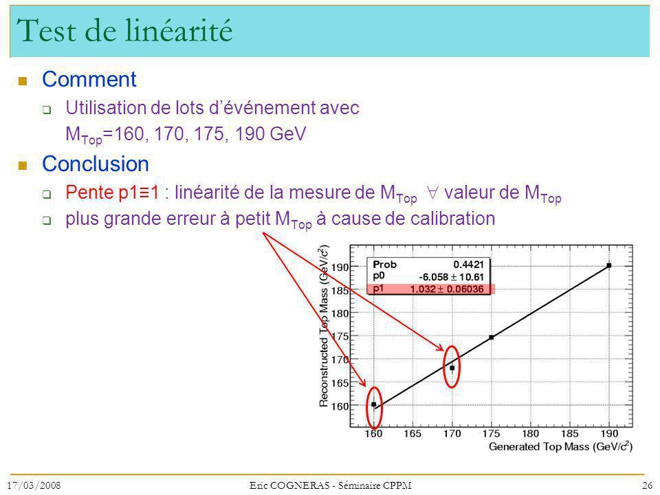 Test de linéarité Comment Utilisation de lots dévénement avec M Top =160, 170, 175, 190 GeV Conclusion Pente p11 : linéarité de la mesure de M Top valeur de M Top plus grande erreur à petit M Top à cause de calibration 17/03/200826Eric COGNERAS - Séminaire CPPM