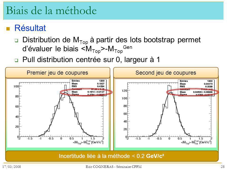 Biais de la méthode Résultat Distribution de M Top à partir des lots bootstrap permet dévaluer le biais -M Top Gen Pull distribution centrée sur 0, la