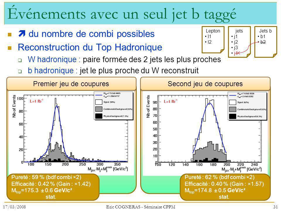 Événements avec un seul jet b taggé du nombre de combi possibles Reconstruction du Top Hadronique W hadronique : paire formée des 2 jets les plus proches b hadronique : jet le plus proche du W reconstruit 17/03/2008Eric COGNERAS - Séminaire CPPM31 Premier jeu de coupures Second jeu de coupures Pureté : 59 % (bdf combi ×2) Efficacité : 0.42 % (Gain : ×1.42) M top =175.3 ± 0.6 GeV/c² stat.