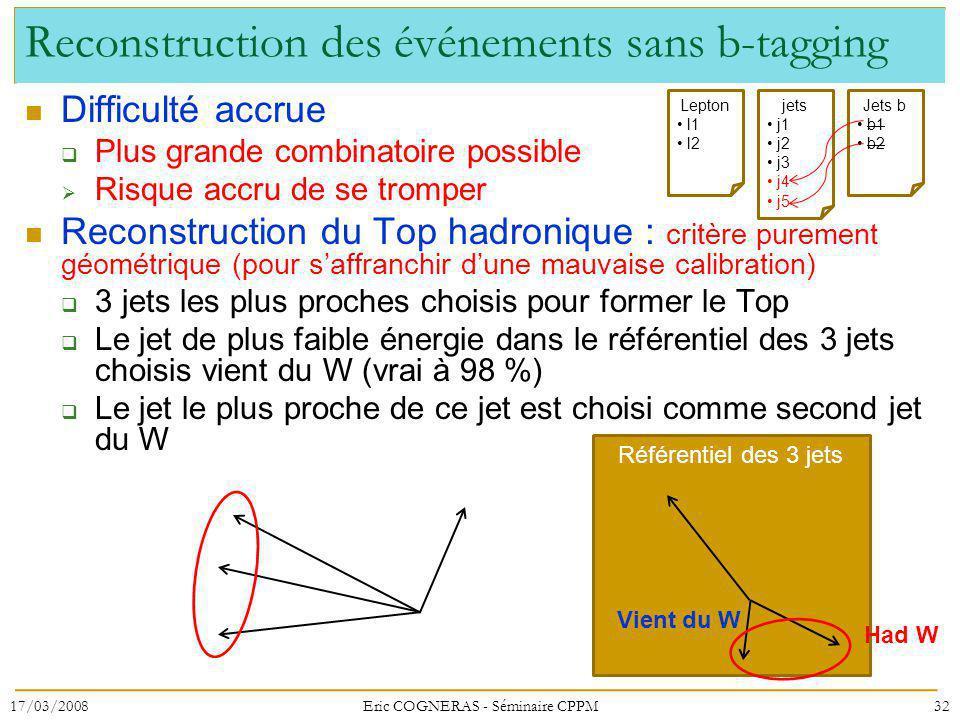 Référentiel des 3 jets Reconstruction des événements sans b-tagging Difficulté accrue Plus grande combinatoire possible Risque accru de se tromper Reconstruction du Top hadronique : critère purement géométrique (pour saffranchir dune mauvaise calibration) 3 jets les plus proches choisis pour former le Top Le jet de plus faible énergie dans le référentiel des 3 jets choisis vient du W (vrai à 98 %) Le jet le plus proche de ce jet est choisi comme second jet du W 17/03/2008Eric COGNERAS - Séminaire CPPM32 Vient du W Had W Lepton l1 l2 jets j1 j2 j3 j4 j5 Jets b b1 b2
