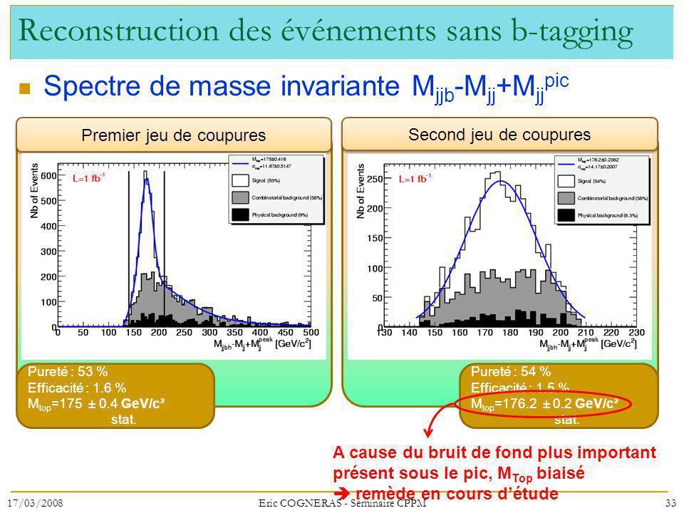 Reconstruction des événements sans b-tagging Spectre de masse invariante M jjb -M jj +M jj pic 17/03/2008Eric COGNERAS - Séminaire CPPM33 Premier jeu de coupures Pureté : 53 % Efficacité : 1.6 % M top =175 ± 0.4 GeV/c² stat.