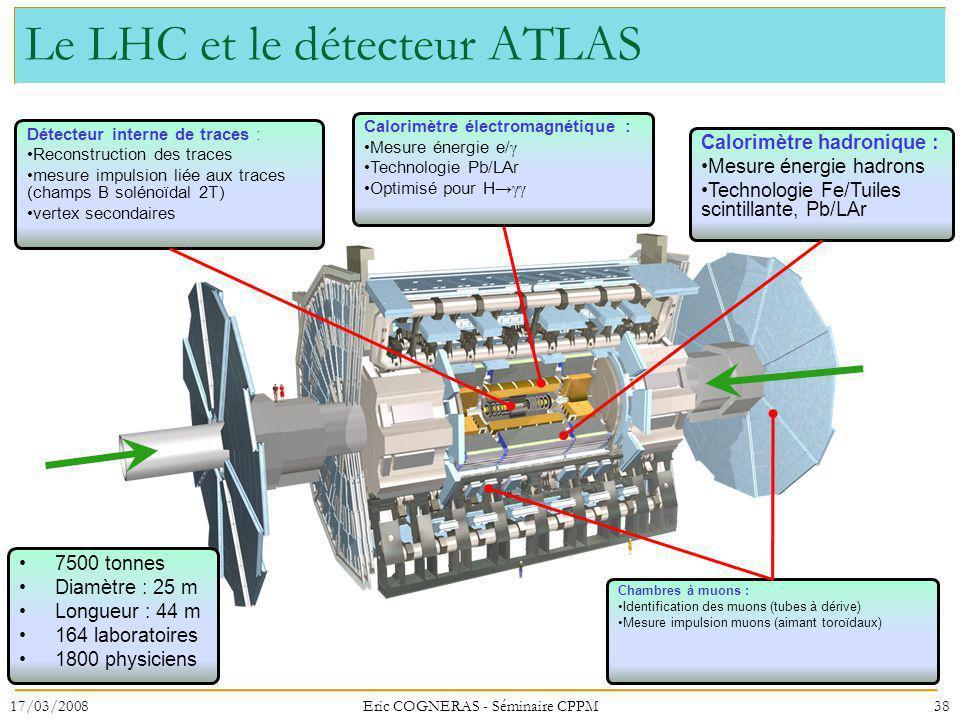 Le LHC et le détecteur ATLAS 38 7500 tonnes Diamètre : 25 m Longueur : 44 m 164 laboratoires 1800 physiciens Détecteur interne de traces : Reconstruction des traces mesure impulsion liée aux traces (champs B solénoïdal 2T) vertex secondaires Calorimètre électromagnétique : Mesure énergie e/ Technologie Pb/LAr Optimisé pour H Calorimètre hadronique : Mesure énergie hadrons Technologie Fe/Tuiles scintillante, Pb/LAr Chambres à muons : Identification des muons (tubes à dérive) Mesure impulsion muons (aimant toroïdaux) 17/03/2008Eric COGNERAS - Séminaire CPPM