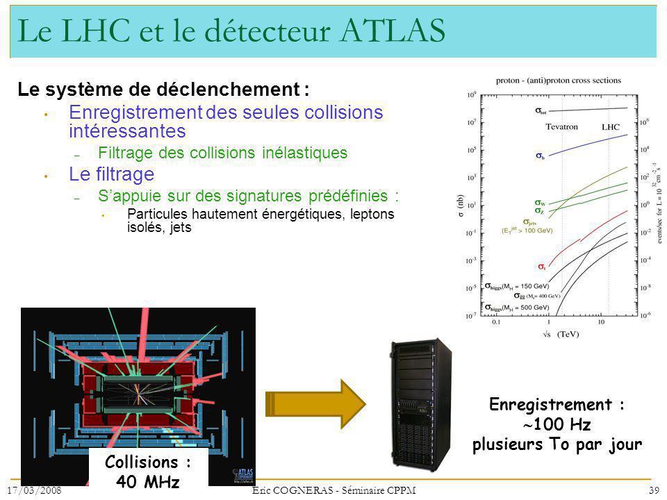 Le LHC et le détecteur ATLAS Le système de déclenchement : Enregistrement des seules collisions intéressantes – Filtrage des collisions inélastiques Le filtrage – Sappuie sur des signatures prédéfinies : Particules hautement énergétiques, leptons isolés, jets 39 Collisions : 40 MHz Enregistrement : 100 Hz plusieurs To par jour 17/03/2008Eric COGNERAS - Séminaire CPPM