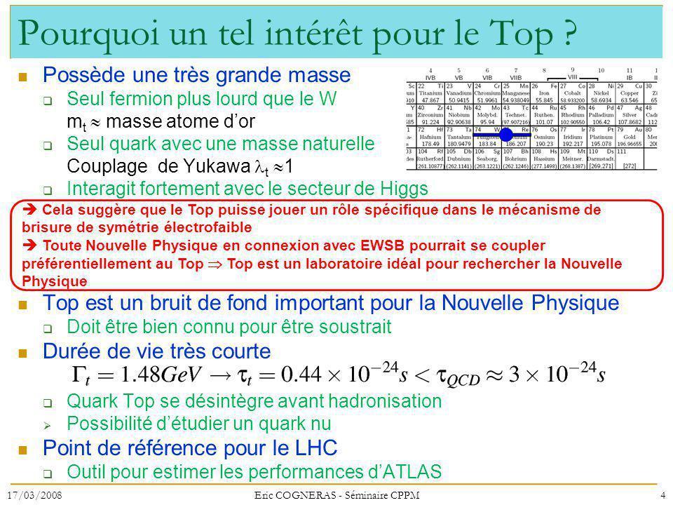 Pourquoi un tel intérêt pour le Top ? Possède une très grande masse Seul fermion plus lourd que le W m t masse atome dor Seul quark avec une masse nat