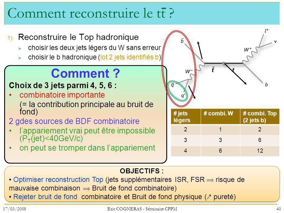 Comment reconstruire le tt ? 1) Reconstruire le Top hadronique choisir les deux jets légers du W sans erreur choisir le b hadronique (lot 2 jets ident