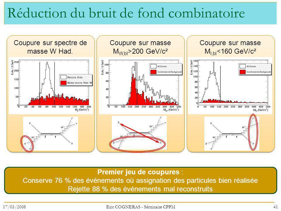 Réduction du bruit de fond combinatoire 41 Coupure sur spectre de masse W Had. Coupure sur masse M W,bl >200 GeV/c² Coupure sur masse M l,bl <160 GeV/