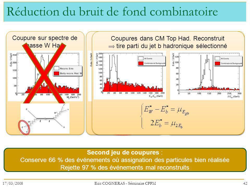 Coupure sur masse M W,bl <200 GeV/c² Coupure sur masse M l,bl <160 GeV/c² Réduction du bruit de fond combinatoire 42 Second jeu de coupures : Conserve
