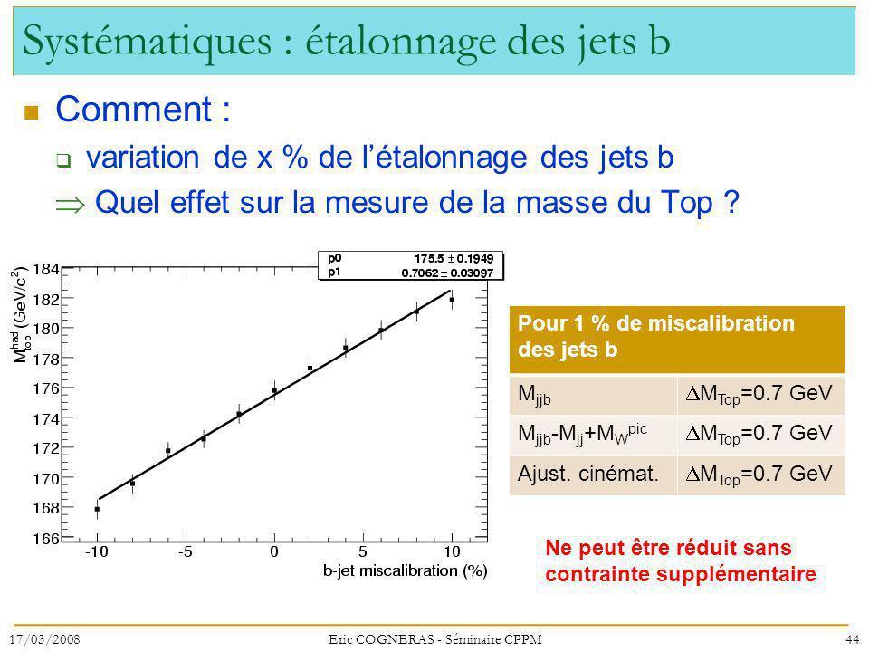 Systématiques : étalonnage des jets b Comment : variation de x % de létalonnage des jets b Quel effet sur la mesure de la masse du Top ? 17/03/200844E