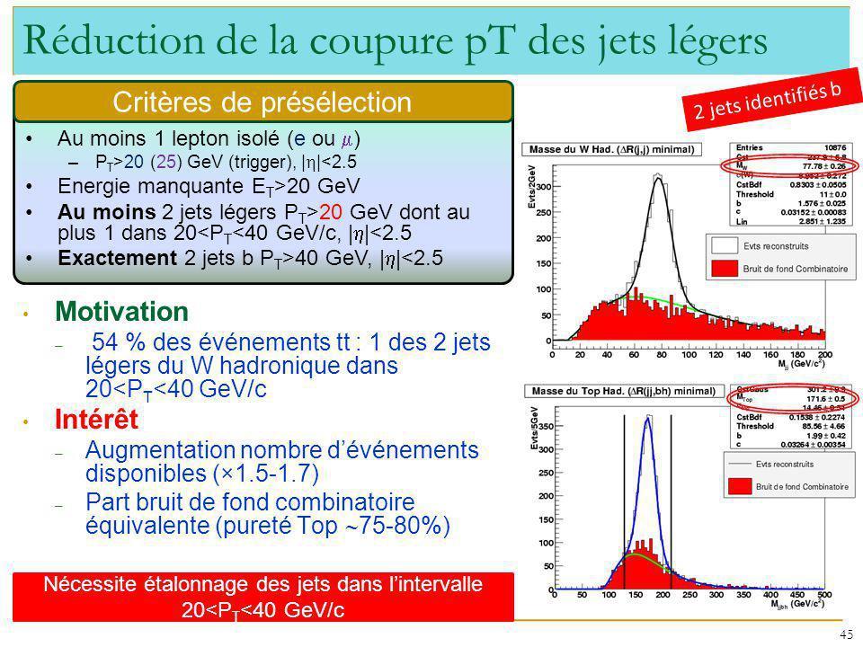 Réduction de la coupure pT des jets légers Motivation – 54 % des événements tt : 1 des 2 jets légers du W hadronique dans 20<P T <40 GeV/c Intérêt – Augmentation nombre dévénements disponibles (×1.5-1.7) – Part bruit de fond combinatoire équivalente (pureté Top 75-80%) 45 Au moins 1 lepton isolé (e ou ) –P T >20 (25) GeV (trigger), | |<2.5 Energie manquante E T >20 GeV Au moins 2 jets légers P T >20 GeV dont au plus 1 dans 20<P T <40 GeV/c, | |<2.5 Exactement 2 jets b P T >40 GeV, | |<2.5 Critères de présélection Nécessite étalonnage des jets dans lintervalle 20<P T <40 GeV/c 2 jets identifiés b