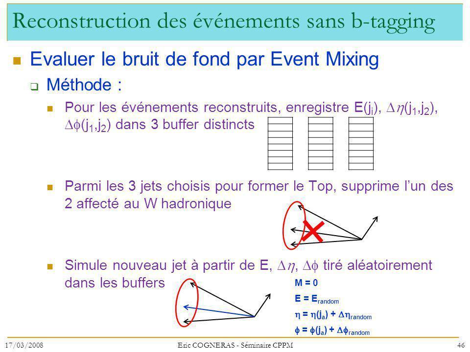 Reconstruction des événements sans b-tagging Evaluer le bruit de fond par Event Mixing Méthode : Pour les événements reconstruits, enregistre E(j i ), (j 1,j 2 ), (j 1,j 2 ) dans 3 buffer distincts Parmi les 3 jets choisis pour former le Top, supprime lun des 2 affecté au W hadronique Simule nouveau jet à partir de E,, tiré aléatoirement dans les buffers 17/03/2008Eric COGNERAS - Séminaire CPPM46 M = 0 E = E random = (j a ) + random