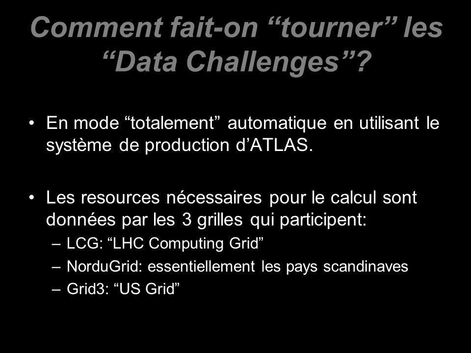Comment fait-on tourner les Data Challenges.