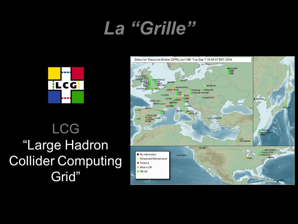 La Grille LCG Large Hadron Collider Computing Grid