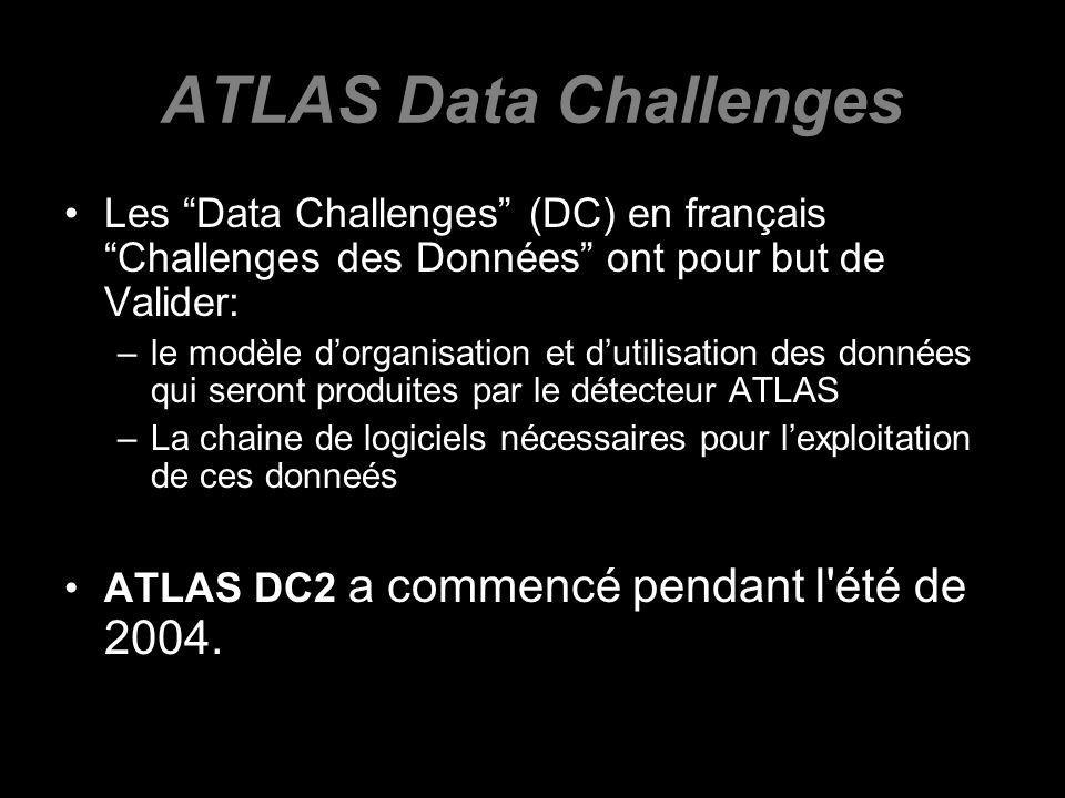 Les Data Challenges (DC) en français Challenges des Données ont pour but de Valider: –le modèle dorganisation et dutilisation des données qui seront produites par le détecteur ATLAS –La chaine de logiciels nécessaires pour lexploitation de ces donneés ATLAS DC2 a commencé pendant l été de 2004.